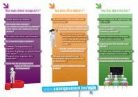 Petit Guide du Jeune Enseignant - Visuel - Verso